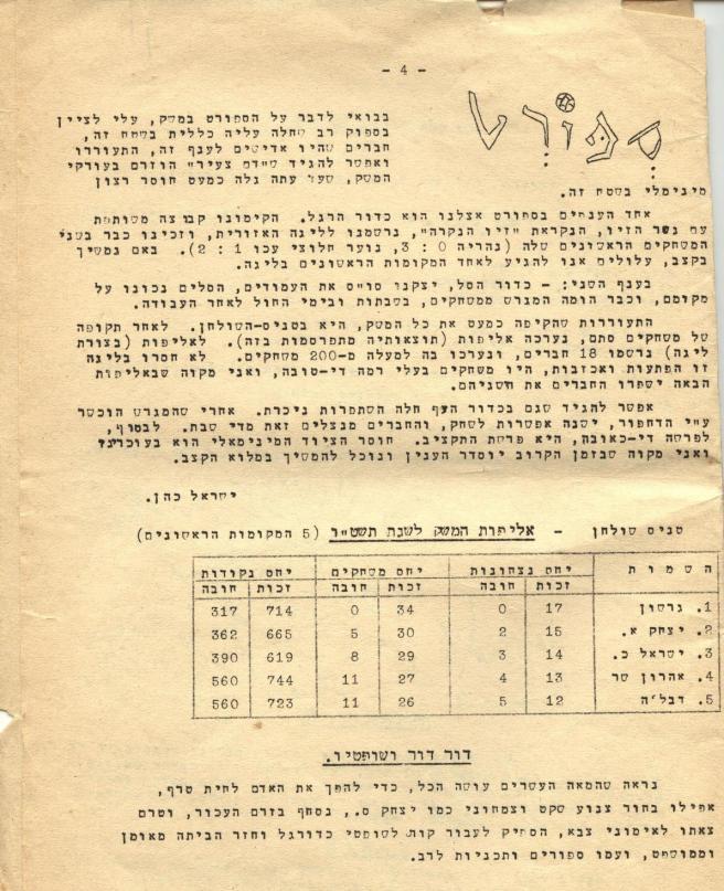 הד הנקרה מס' 31 1955