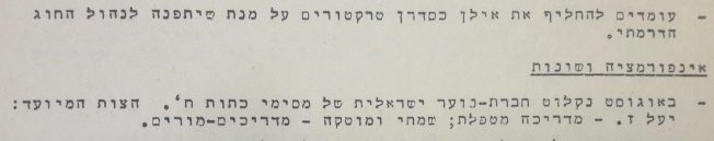 הד הנקרה גליון 71 מאי 1961